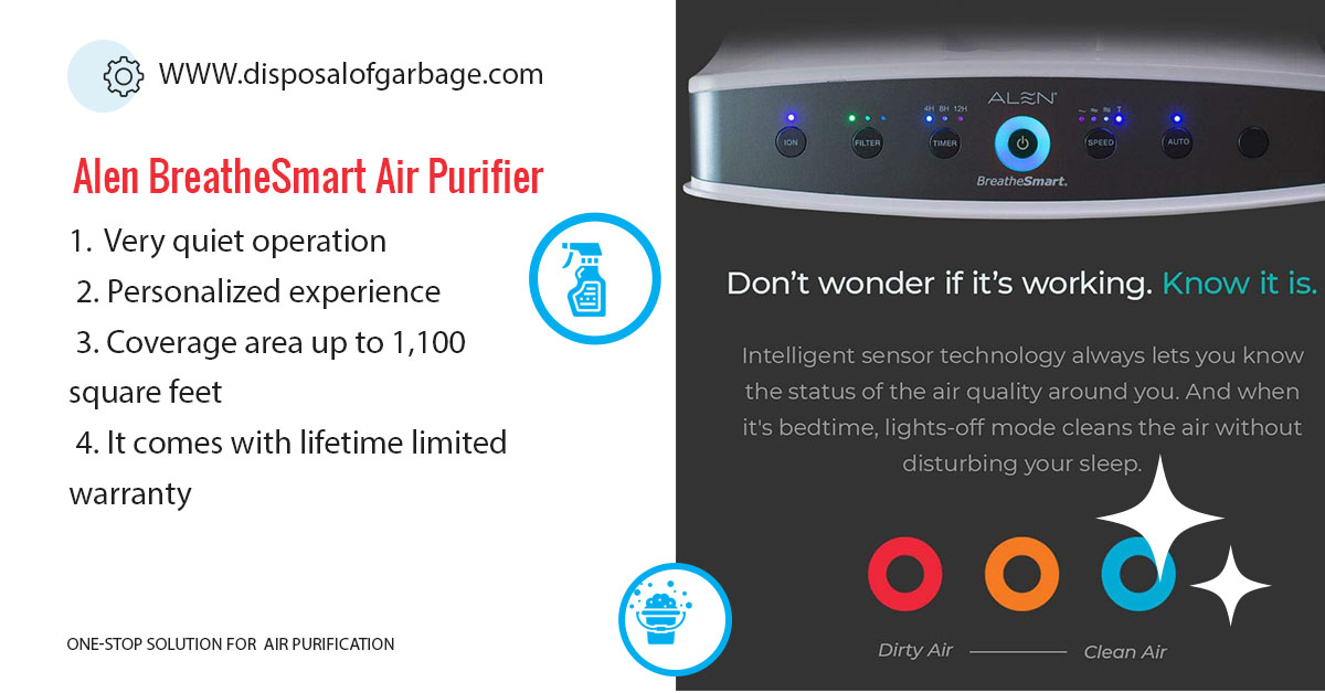 Alen BreatheSmart Air Purifier Review