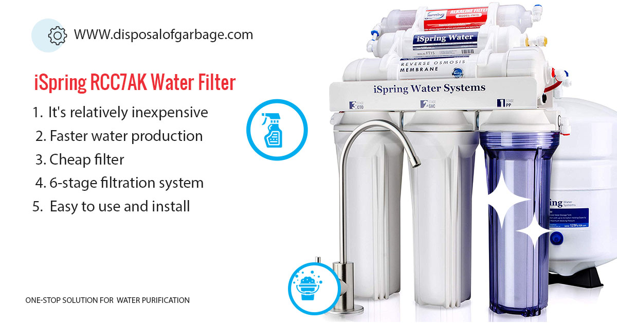 iSpring RCC7AK Water Filter review